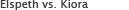Elspeth vs. Kiora